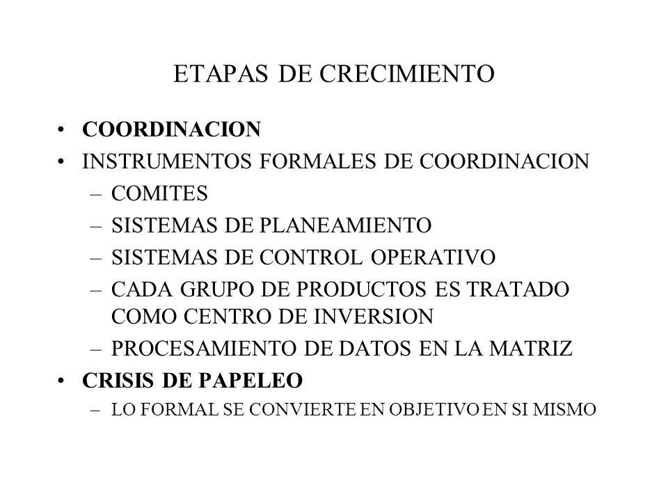 ETAPAS DE CRECIMIENTO COORDINACION