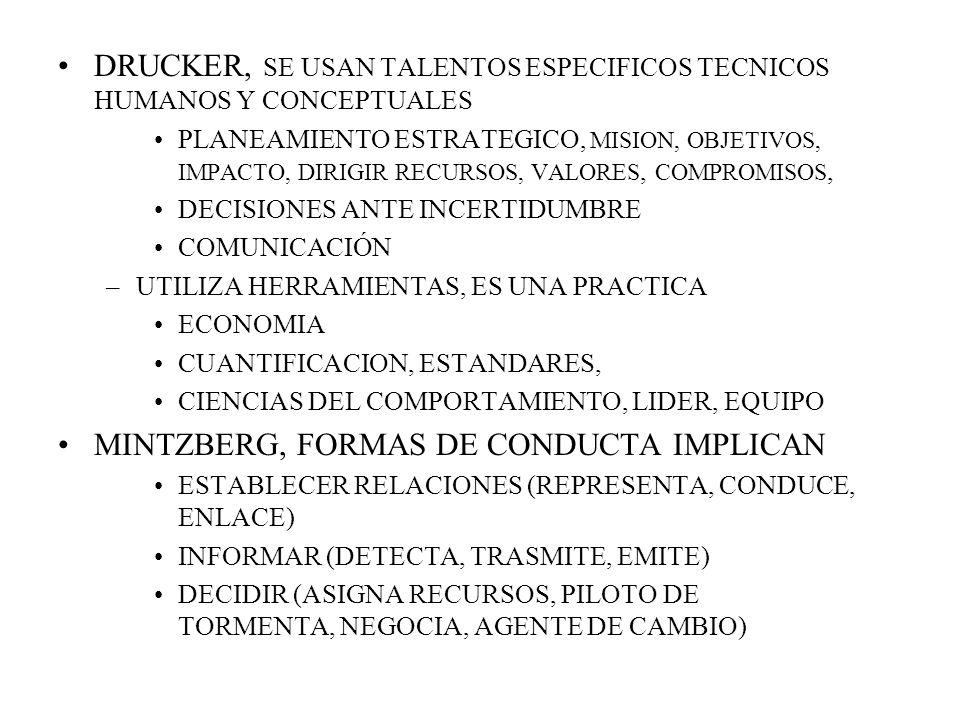 DRUCKER, SE USAN TALENTOS ESPECIFICOS TECNICOS HUMANOS Y CONCEPTUALES