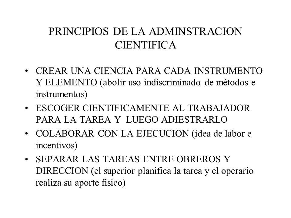 PRINCIPIOS DE LA ADMINSTRACION CIENTIFICA