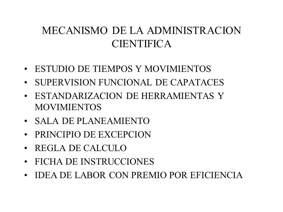 MECANISMO DE LA ADMINISTRACION CIENTIFICA
