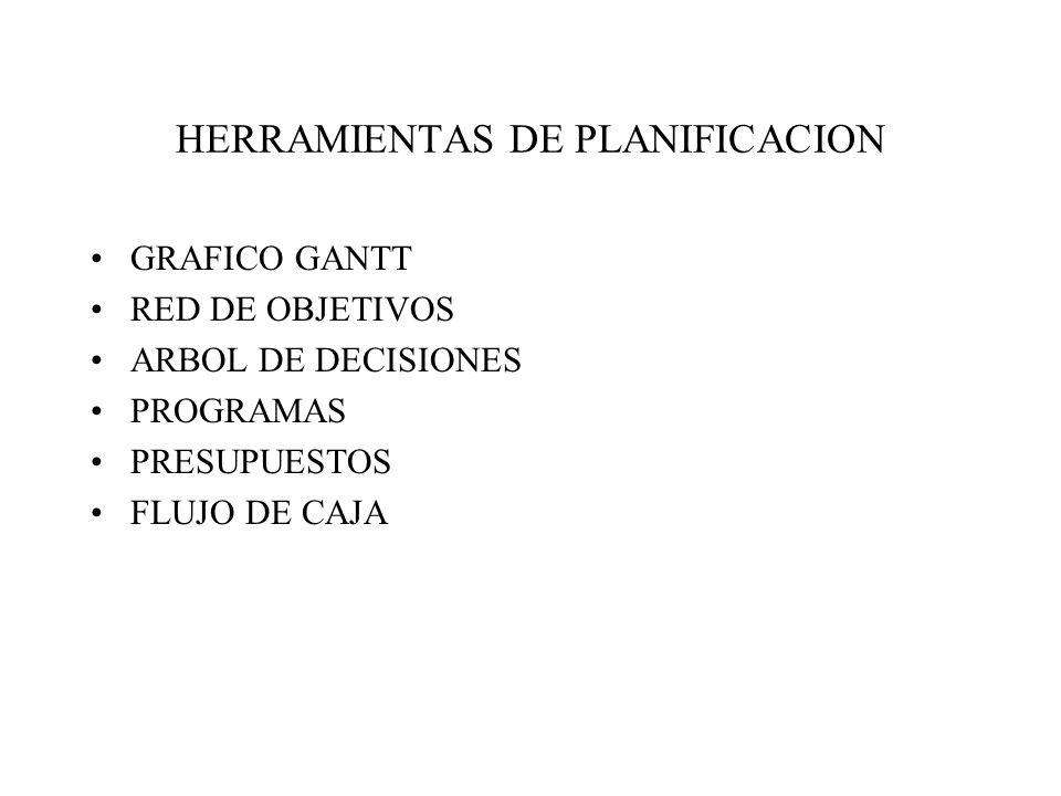 HERRAMIENTAS DE PLANIFICACION