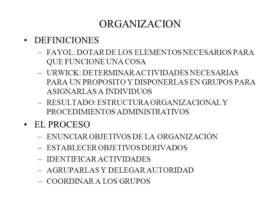 ORGANIZACION DEFINICIONES EL PROCESO