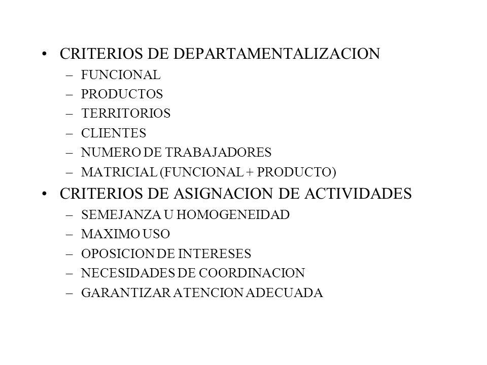 CRITERIOS DE DEPARTAMENTALIZACION