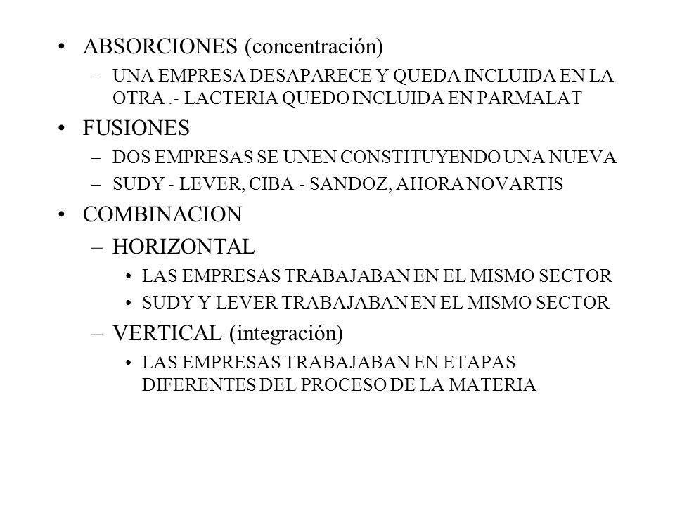 ABSORCIONES (concentración)