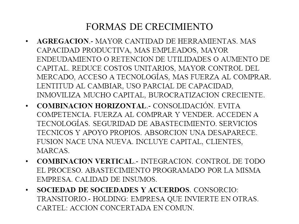 FORMAS DE CRECIMIENTO