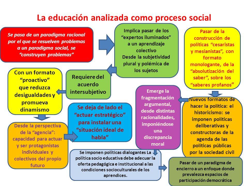 La educación analizada como proceso social