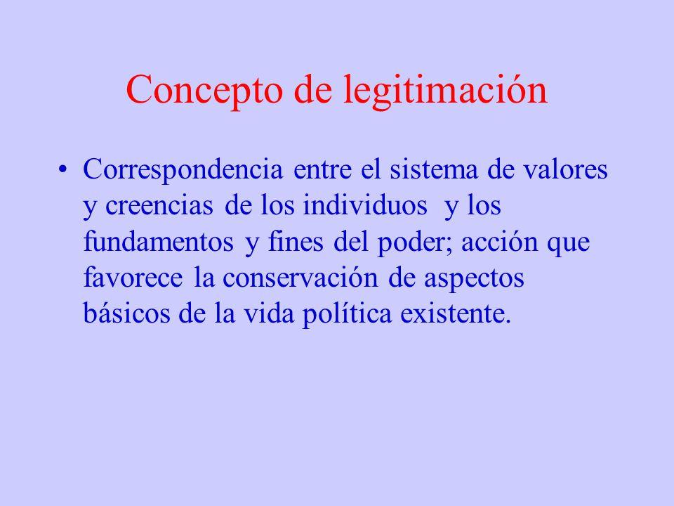Concepto de legitimación