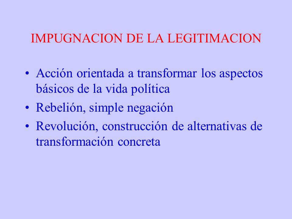 IMPUGNACION DE LA LEGITIMACION