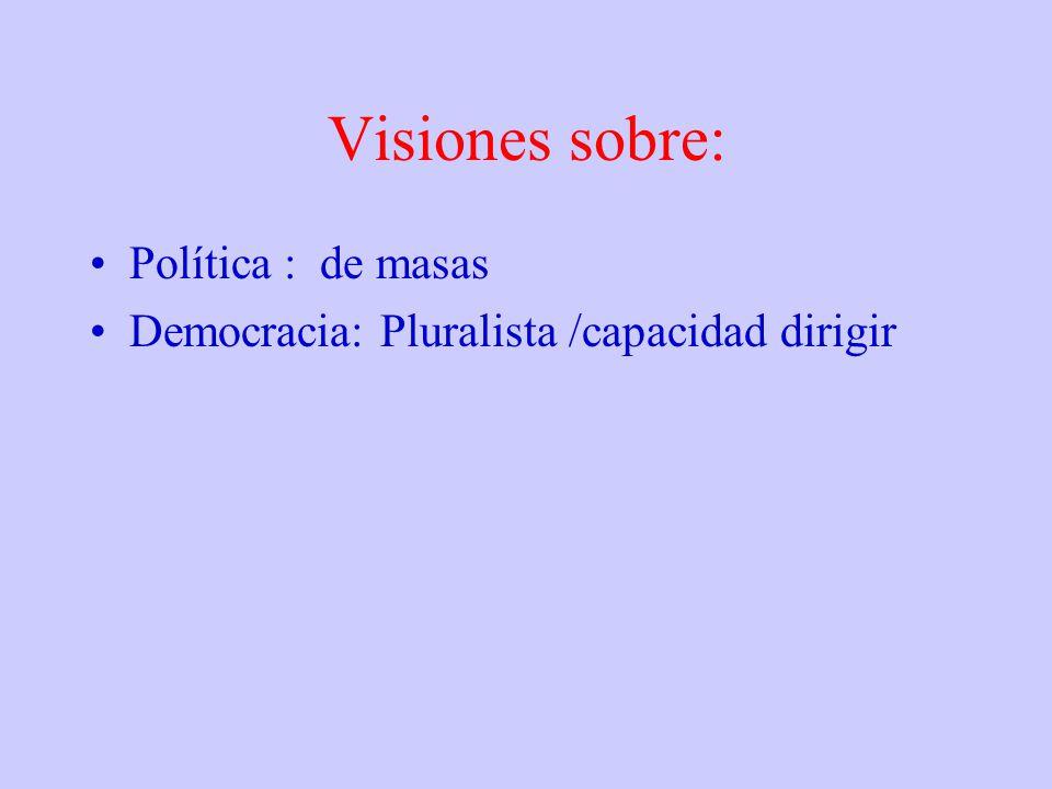 Visiones sobre: Política : de masas