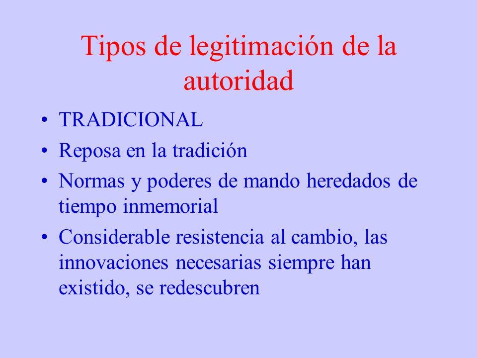 Tipos de legitimación de la autoridad