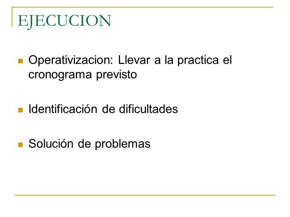 EJECUCION Operativizacion: Llevar a la practica el cronograma previsto
