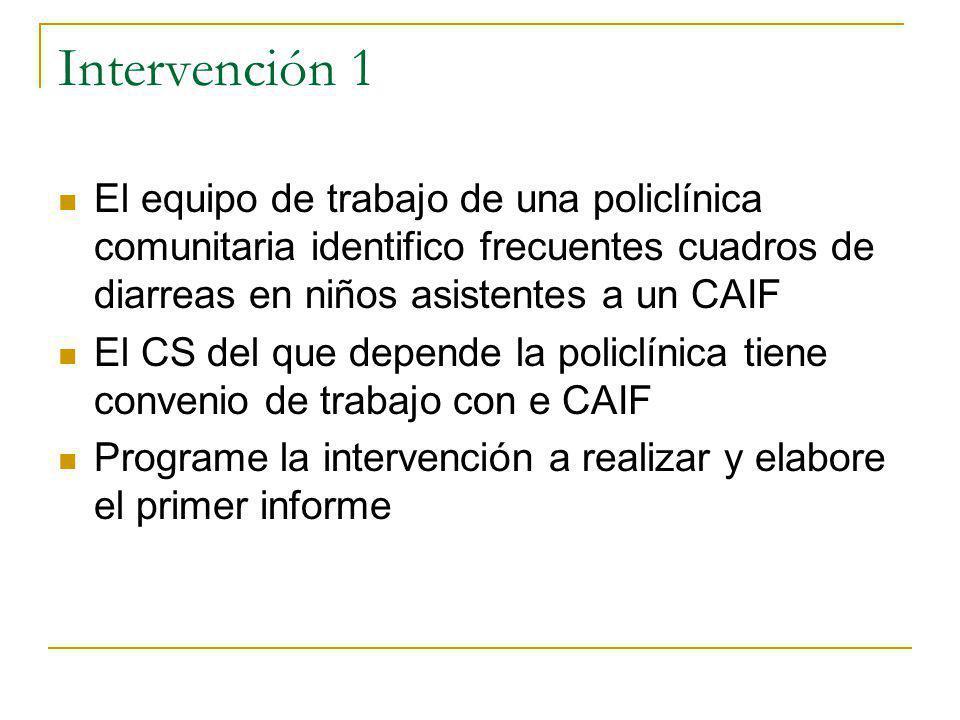 Intervención 1 El equipo de trabajo de una policlínica comunitaria identifico frecuentes cuadros de diarreas en niños asistentes a un CAIF.
