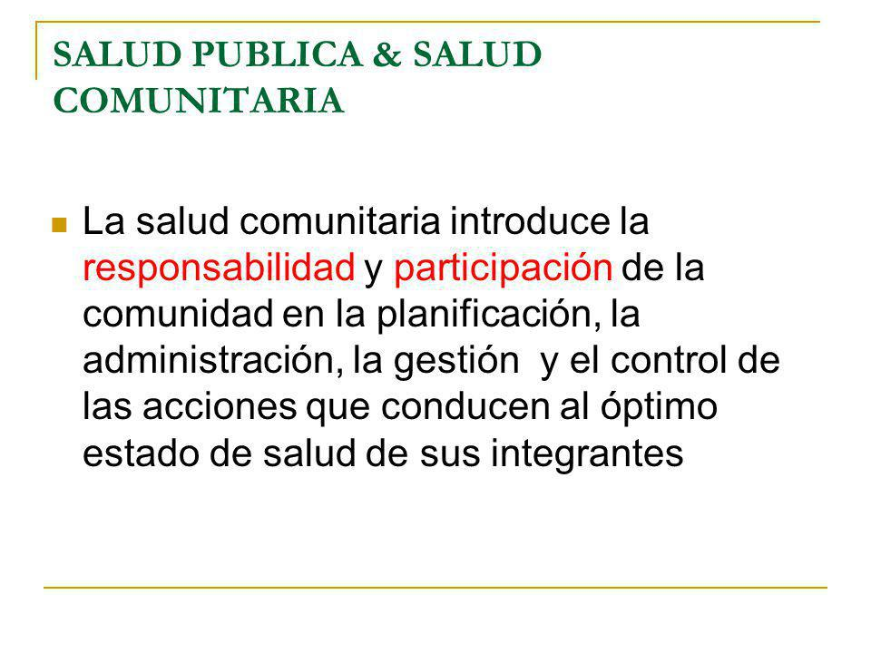 SALUD PUBLICA & SALUD COMUNITARIA