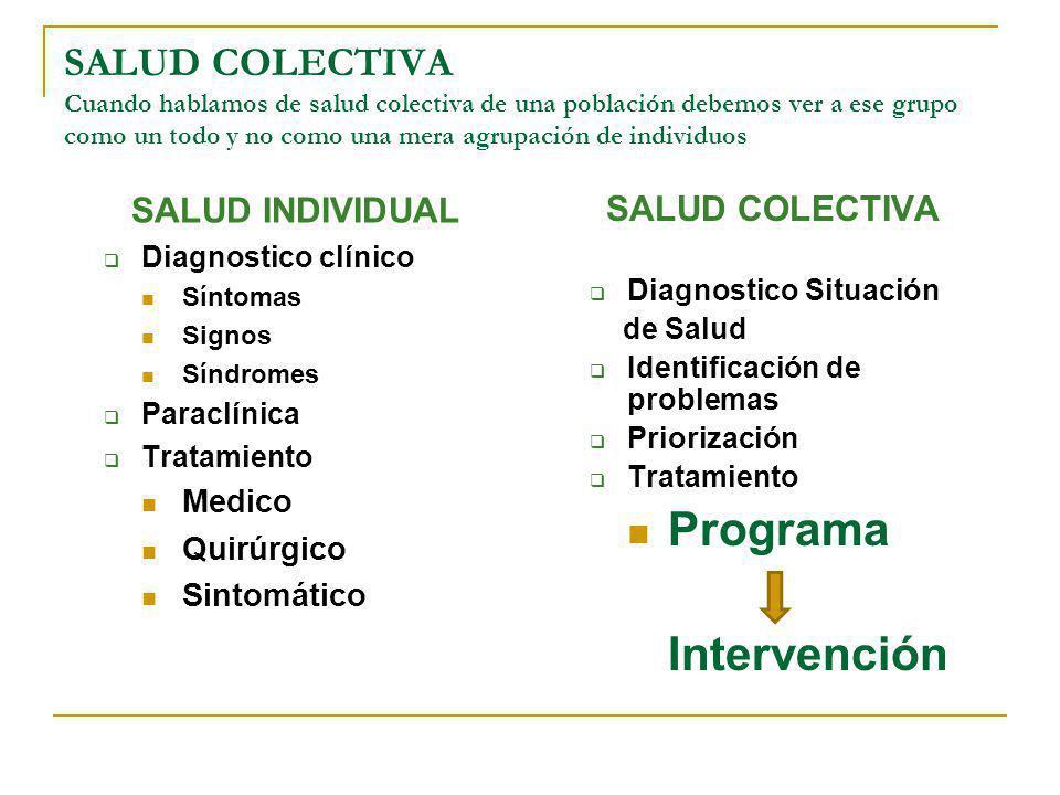Programa Intervención