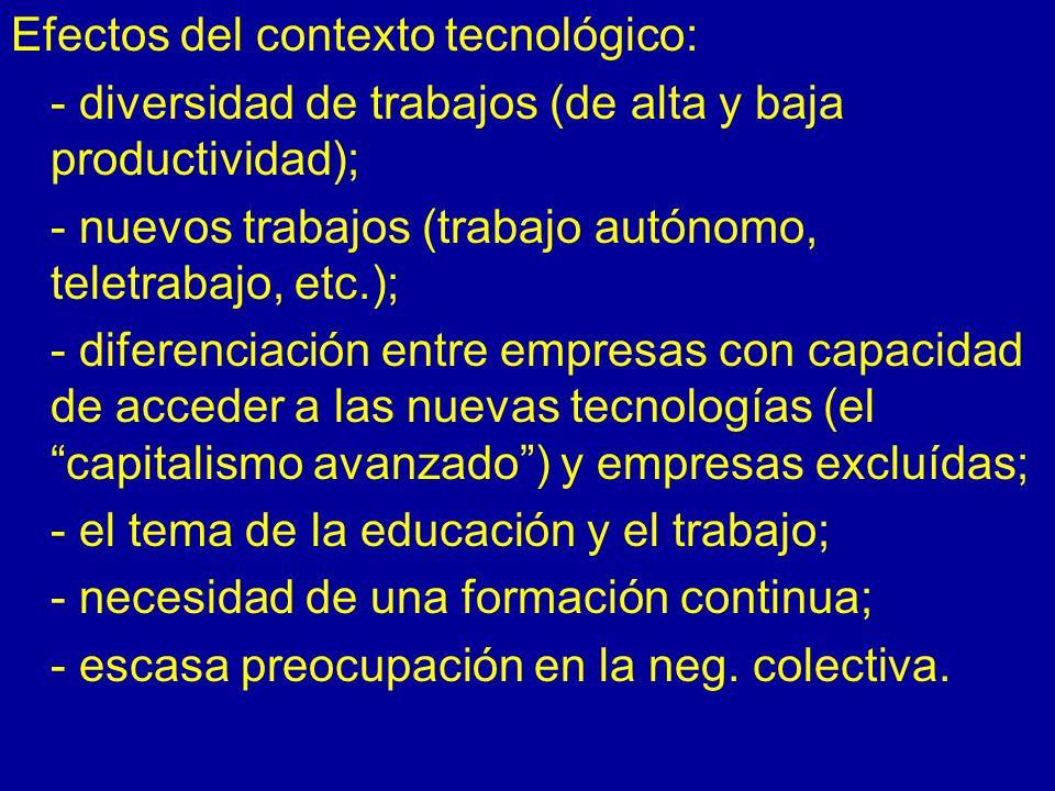 Efectos del contexto tecnológico: