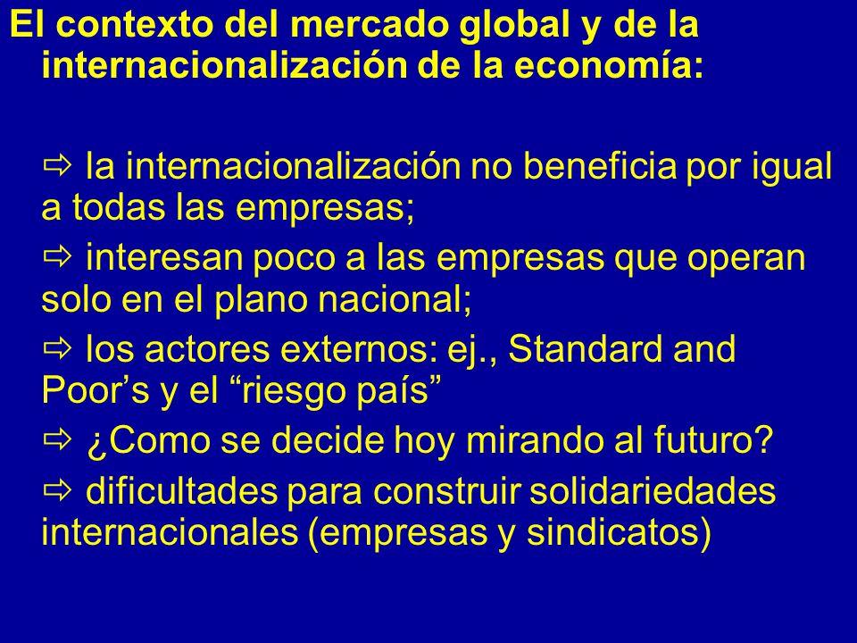 El contexto del mercado global y de la internacionalización de la economía: