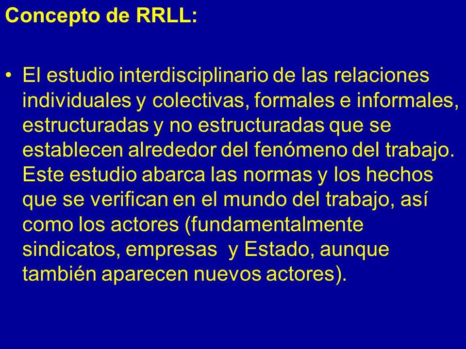 Concepto de RRLL: