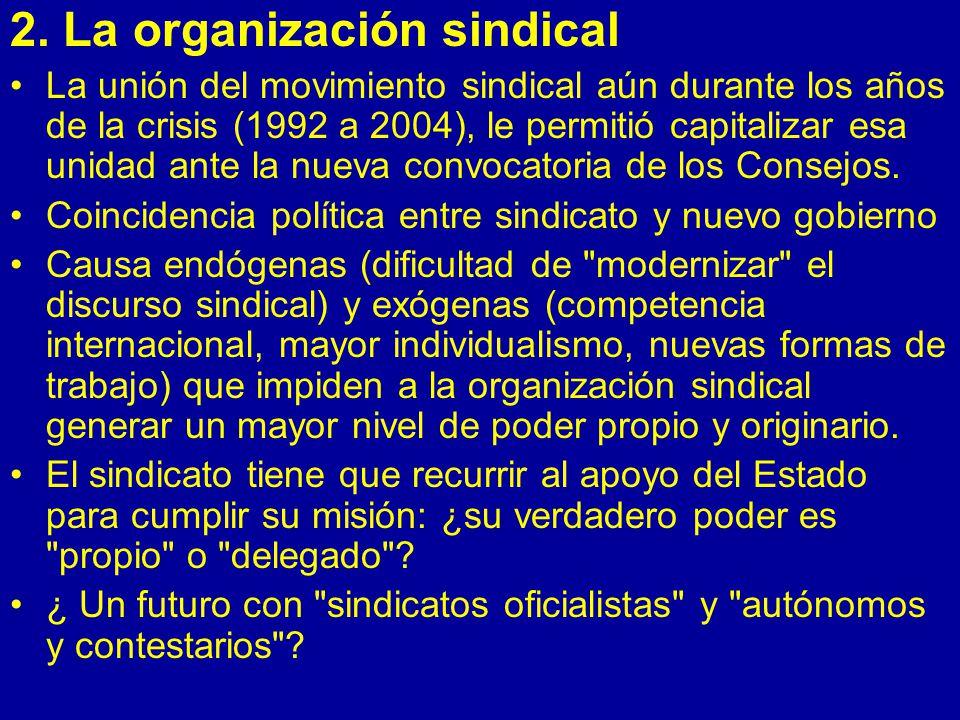 2. La organización sindical