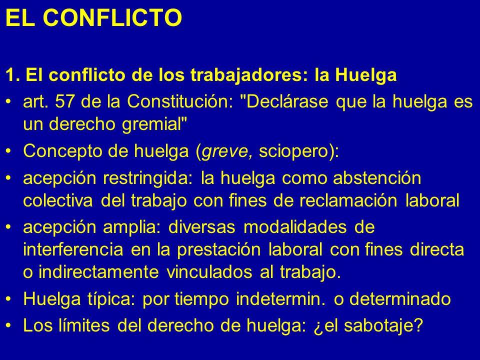EL CONFLICTO 1. El conflicto de los trabajadores: la Huelga