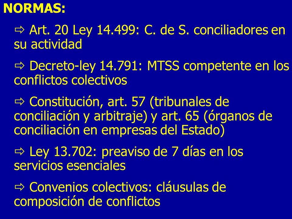 NORMAS:  Art. 20 Ley 14.499: C. de S. conciliadores en su actividad.  Decreto-ley 14.791: MTSS competente en los conflictos colectivos.