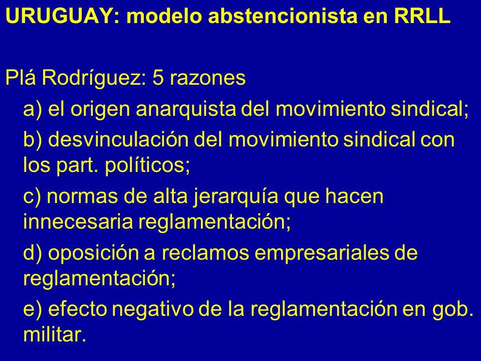 URUGUAY: modelo abstencionista en RRLL