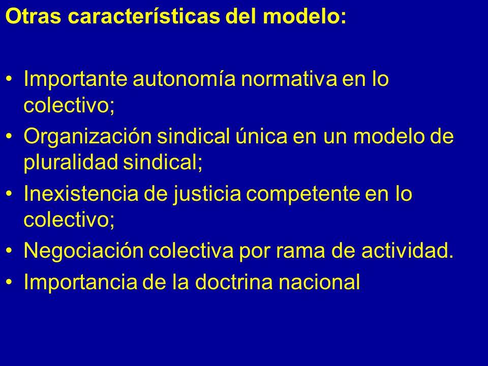 Otras características del modelo: