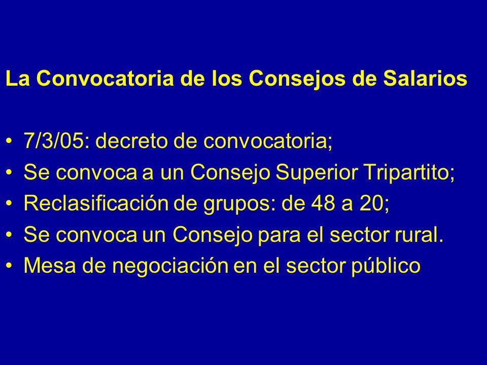 La Convocatoria de los Consejos de Salarios