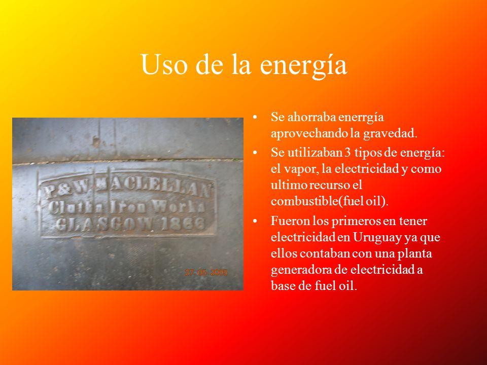 Uso de la energía Se ahorraba enerrgía aprovechando la gravedad.