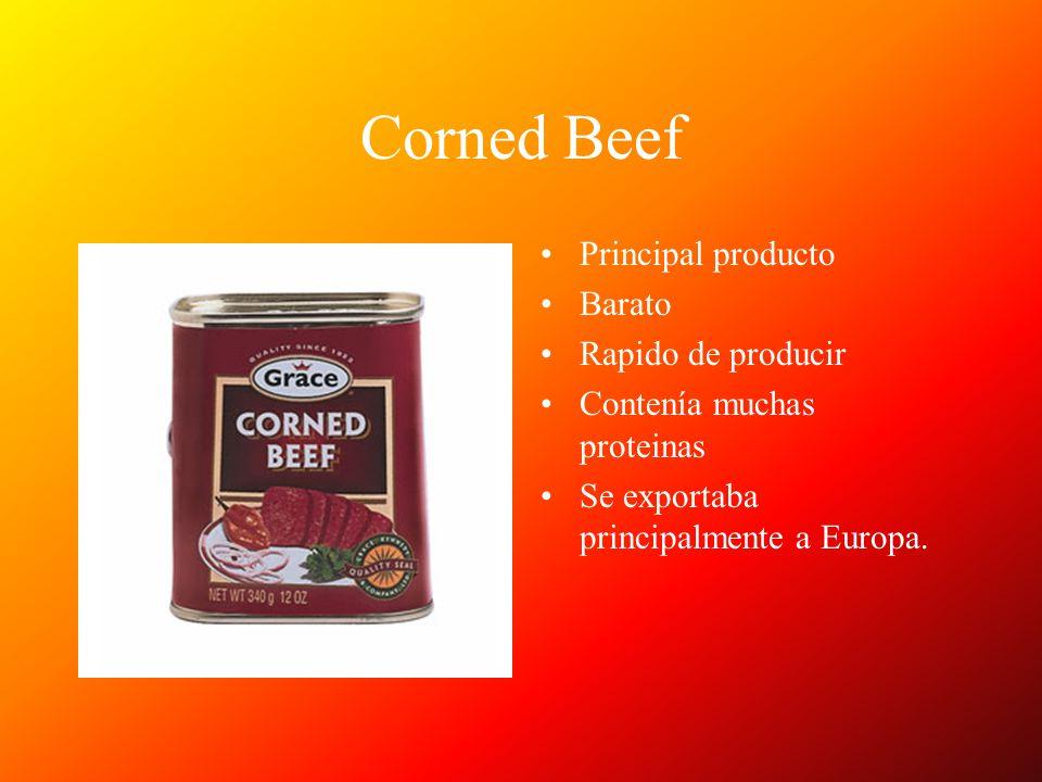 Corned Beef Principal producto Barato Rapido de producir