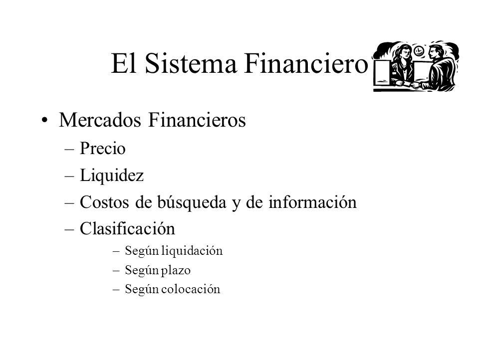 El Sistema Financiero Mercados Financieros Precio Liquidez