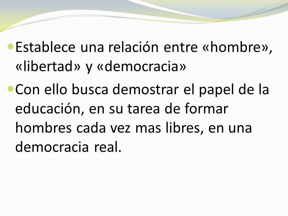 Establece una relación entre «hombre», «libertad» y «democracia»