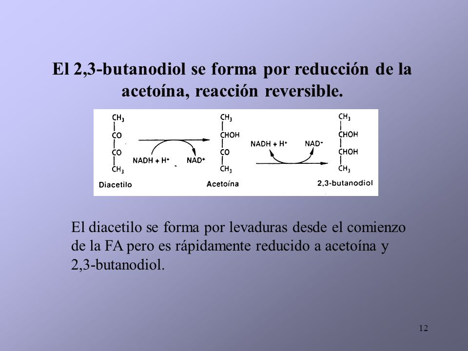 El 2,3-butanodiol se forma por reducción de la acetoína, reacción reversible.