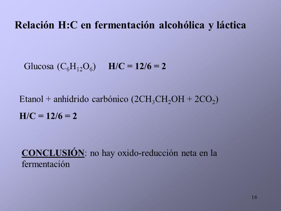 Relación H:C en fermentación alcohólica y láctica