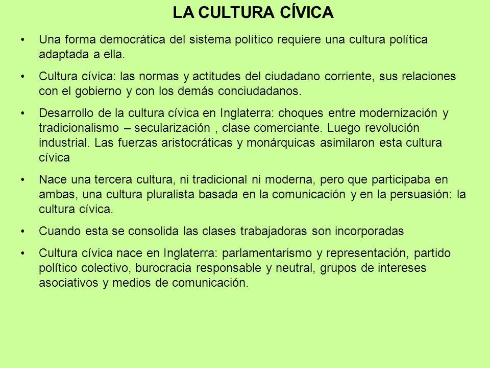 LA CULTURA CÍVICA Una forma democrática del sistema político requiere una cultura política adaptada a ella.