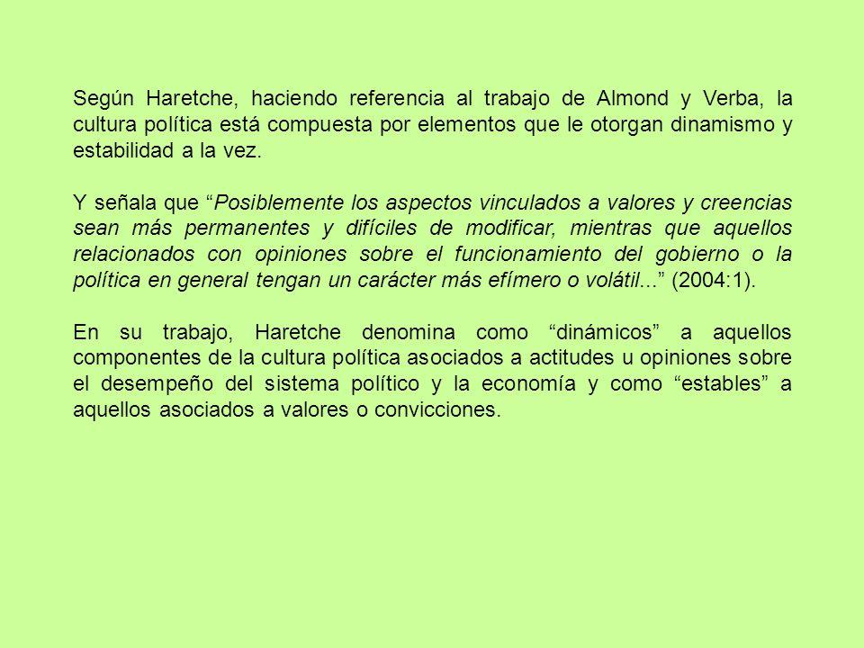 Según Haretche, haciendo referencia al trabajo de Almond y Verba, la cultura política está compuesta por elementos que le otorgan dinamismo y estabilidad a la vez.