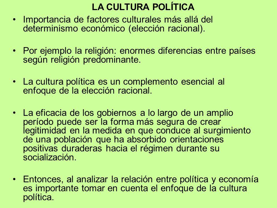 LA CULTURA POLÍTICA Importancia de factores culturales más allá del determinismo económico (elección racional).