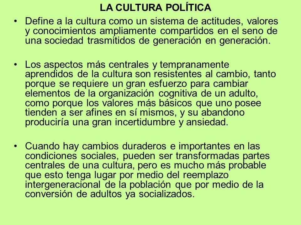 LA CULTURA POLÍTICA