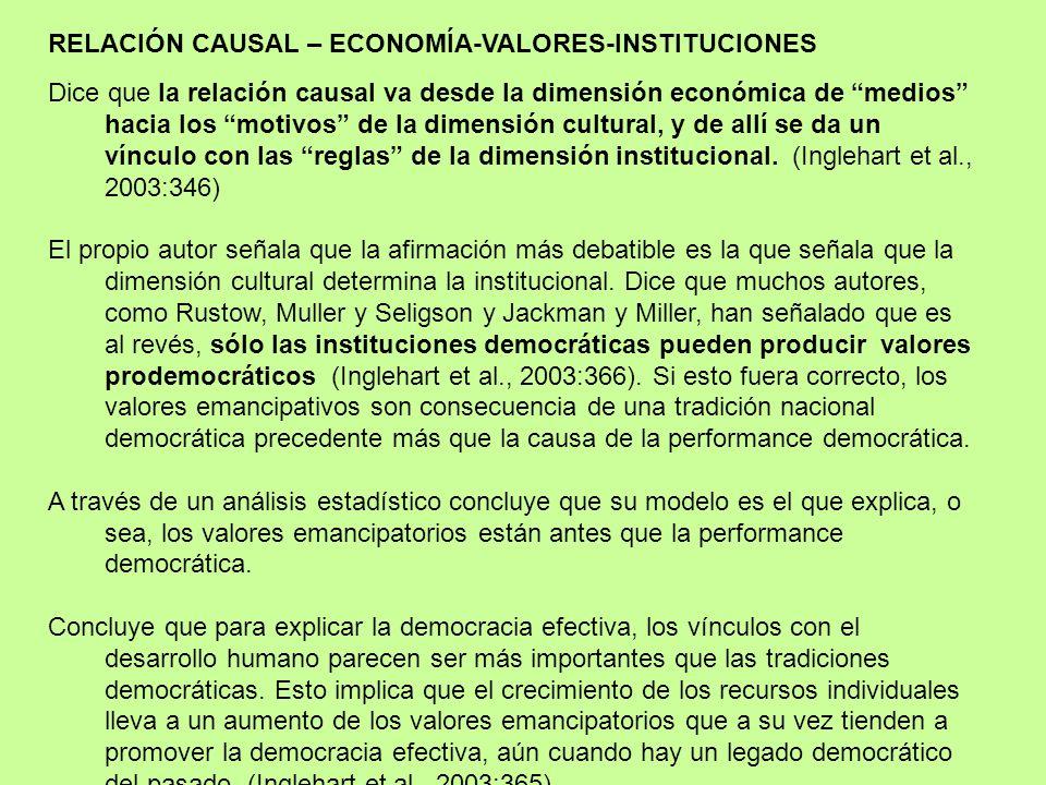 RELACIÓN CAUSAL – ECONOMÍA-VALORES-INSTITUCIONES