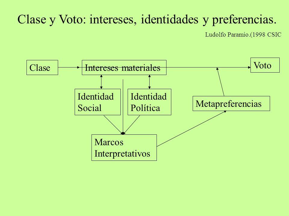 Clase y Voto: intereses, identidades y preferencias.