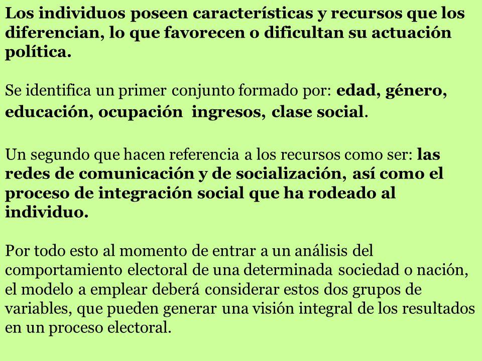Los individuos poseen características y recursos que los diferencian, lo que favorecen o dificultan su actuación política.
