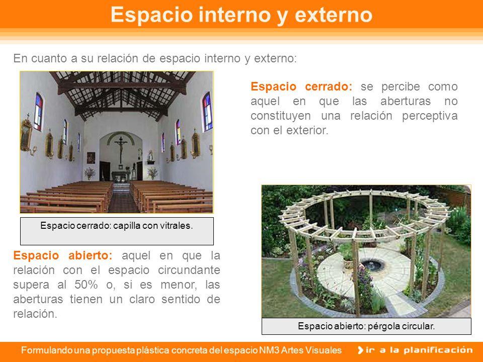 Espacio interno y externo