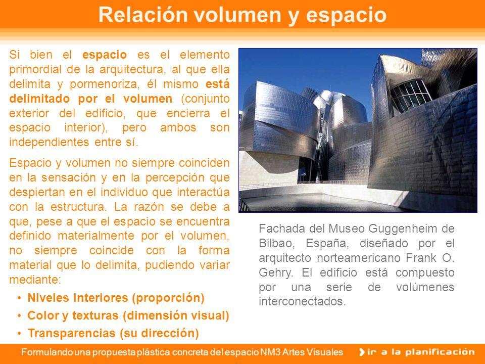 Relación volumen y espacio