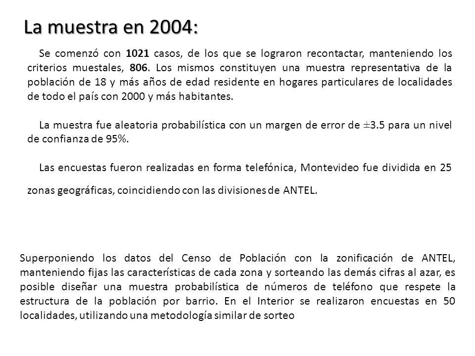 La muestra en 2004: