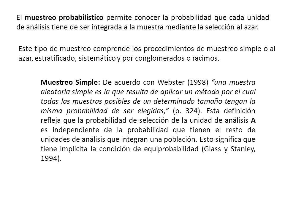 El muestreo probabilistico permite conocer la probabilidad que cada unidad de análisis tiene de ser integrada a la muestra mediante la selección al azar.