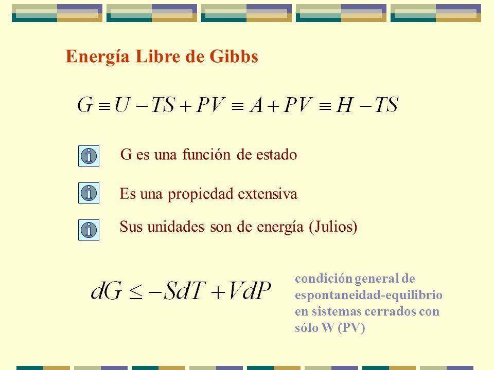 Energía Libre de Gibbs G es una función de estado