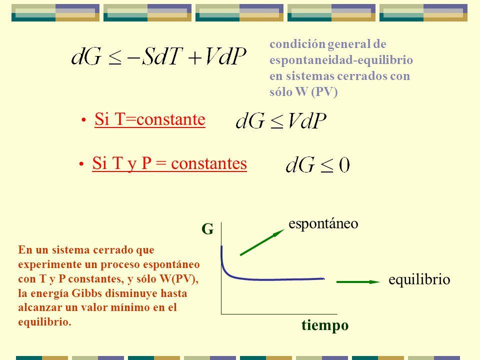 Si T=constante Si T y P = constantes espontáneo G equilibrio tiempo
