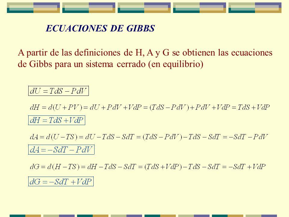 ECUACIONES DE GIBBS A partir de las definiciones de H, A y G se obtienen las ecuaciones.