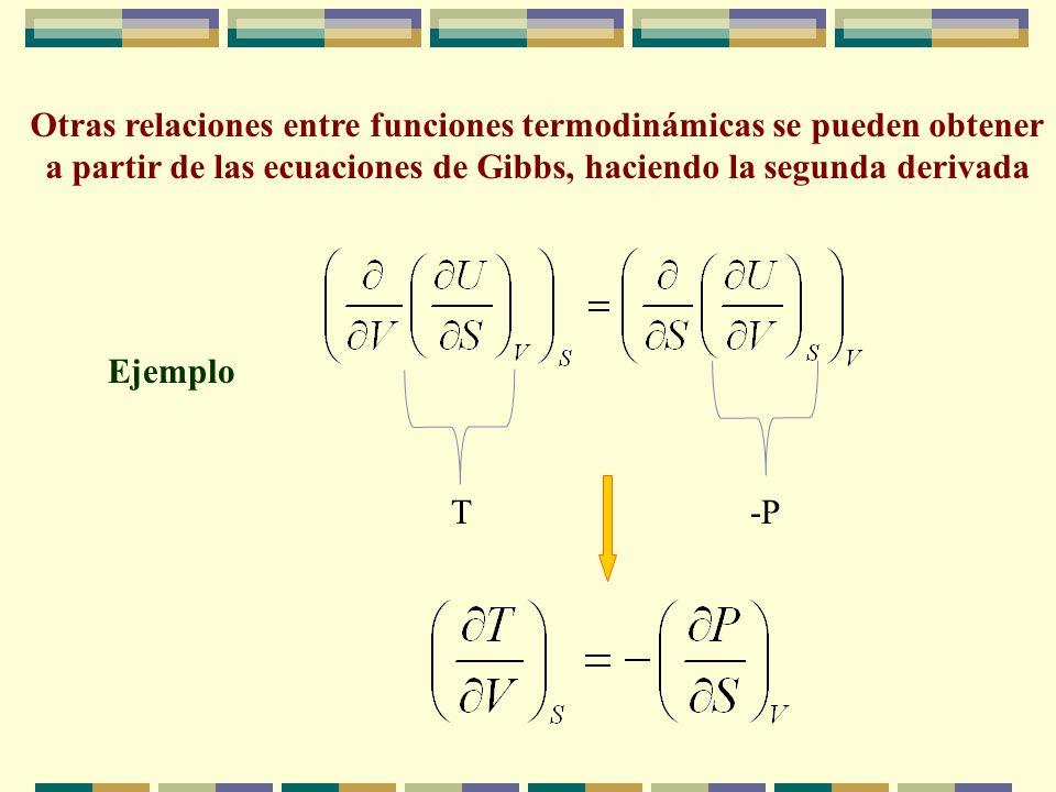 Otras relaciones entre funciones termodinámicas se pueden obtener