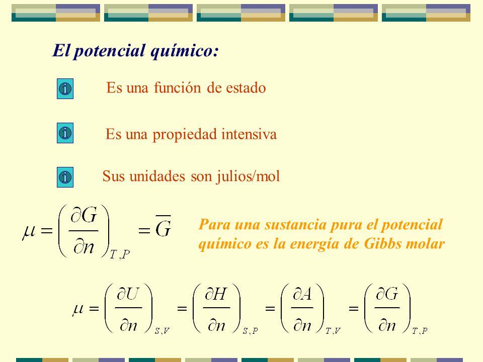 El potencial químico: Es una función de estado