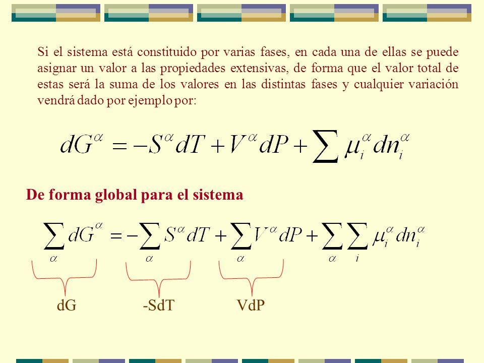 De forma global para el sistema